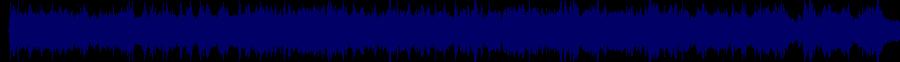 waveform of track #82103