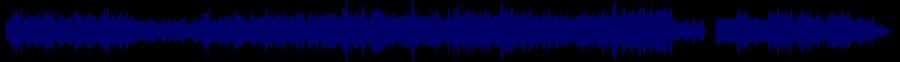 waveform of track #82115