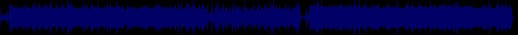 waveform of track #82138