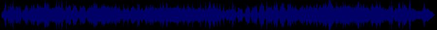 waveform of track #82146