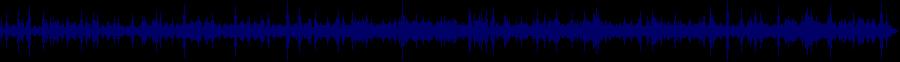 waveform of track #82149