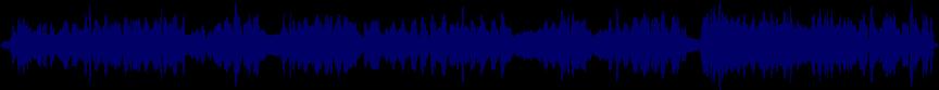 waveform of track #82154