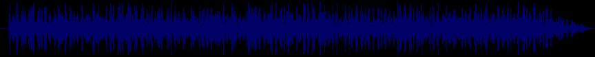 waveform of track #82161