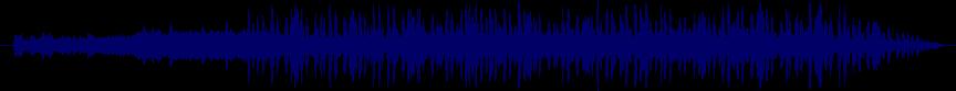 waveform of track #82162
