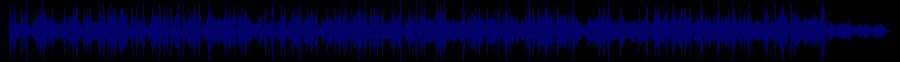 waveform of track #82164