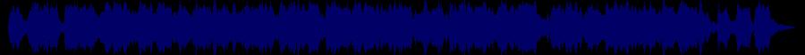 waveform of track #82198