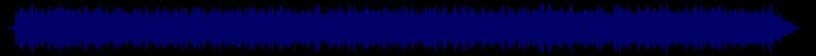 waveform of track #82200