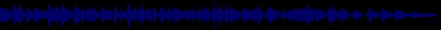 waveform of track #82210