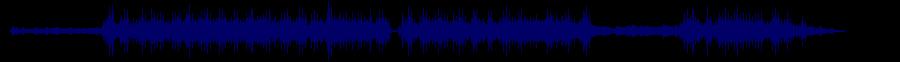 waveform of track #82224