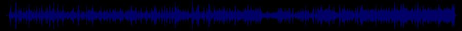 waveform of track #82228