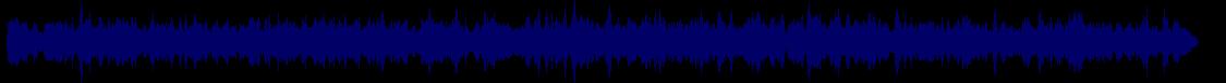 waveform of track #82231