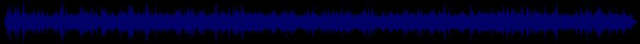 waveform of track #82244