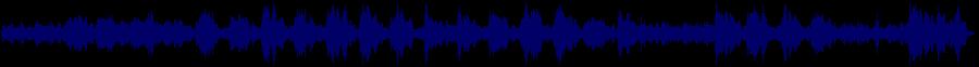 waveform of track #82253