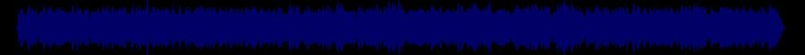 waveform of track #82262