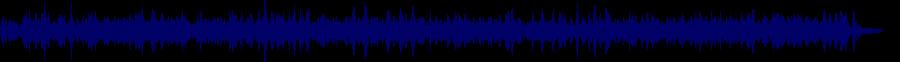 waveform of track #82263