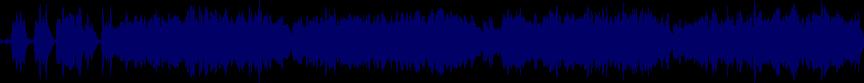 waveform of track #82276