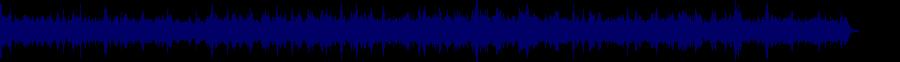 waveform of track #82289