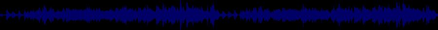 waveform of track #82304