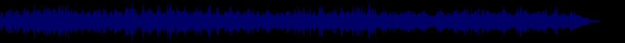 waveform of track #82324