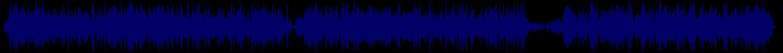 waveform of track #82332