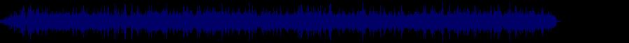 waveform of track #82341