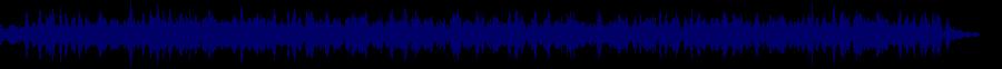 waveform of track #82343