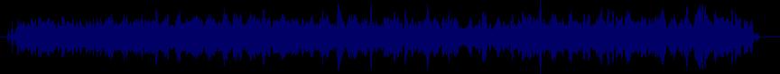 waveform of track #82347
