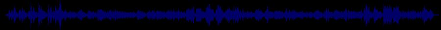 waveform of track #82355