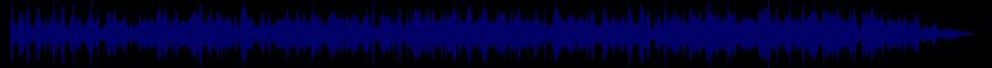 waveform of track #82362