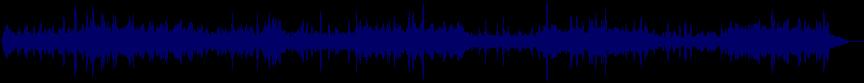 waveform of track #82369