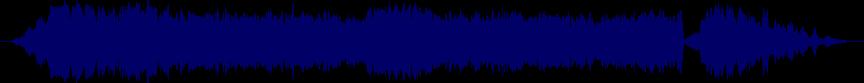 waveform of track #82380