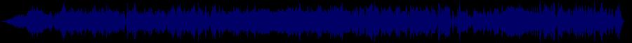 waveform of track #82395
