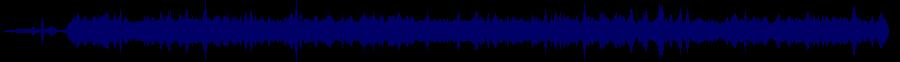 waveform of track #82401