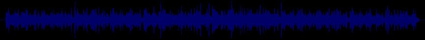 waveform of track #82427
