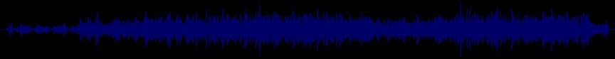 waveform of track #82428