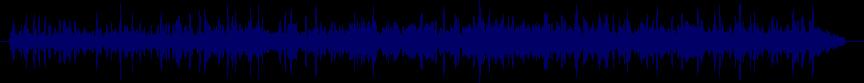 waveform of track #82429