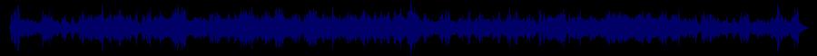 waveform of track #82431