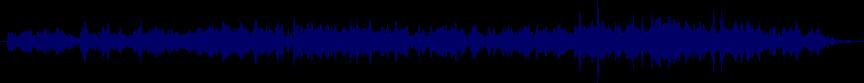 waveform of track #82562