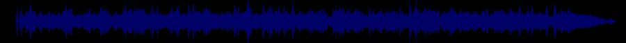 waveform of track #82564