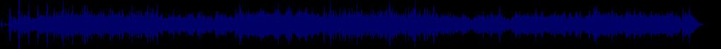 waveform of track #82566