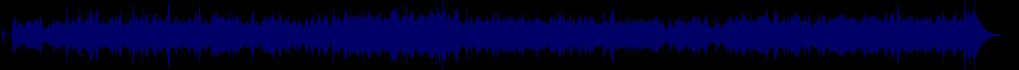 waveform of track #82573