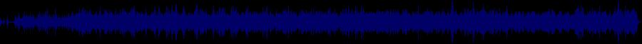 waveform of track #82587