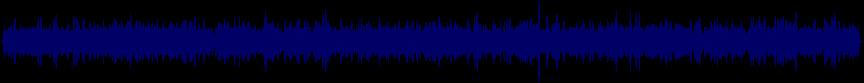 waveform of track #82672