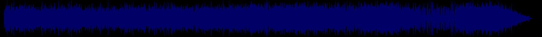 waveform of track #82677