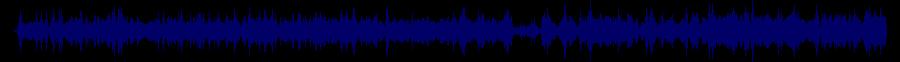 waveform of track #82691