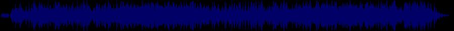 waveform of track #82694