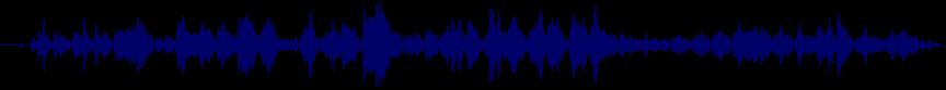 waveform of track #82699