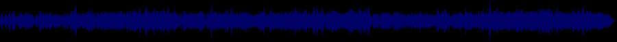 waveform of track #82700