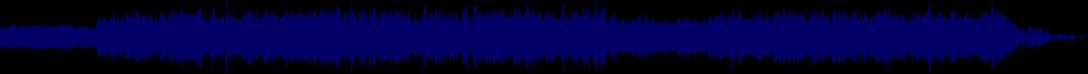 waveform of track #82702