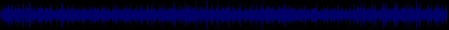 waveform of track #82707